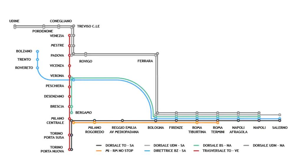 Схема движения поездов Italo
